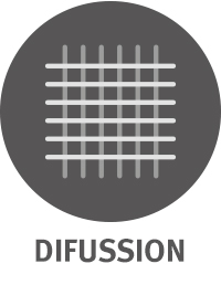 Difussion
